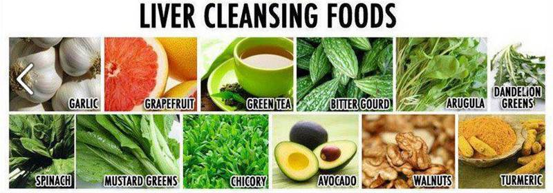 Healthy Liver Cleansing Foods